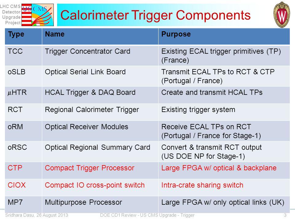 Calorimeter Trigger Components