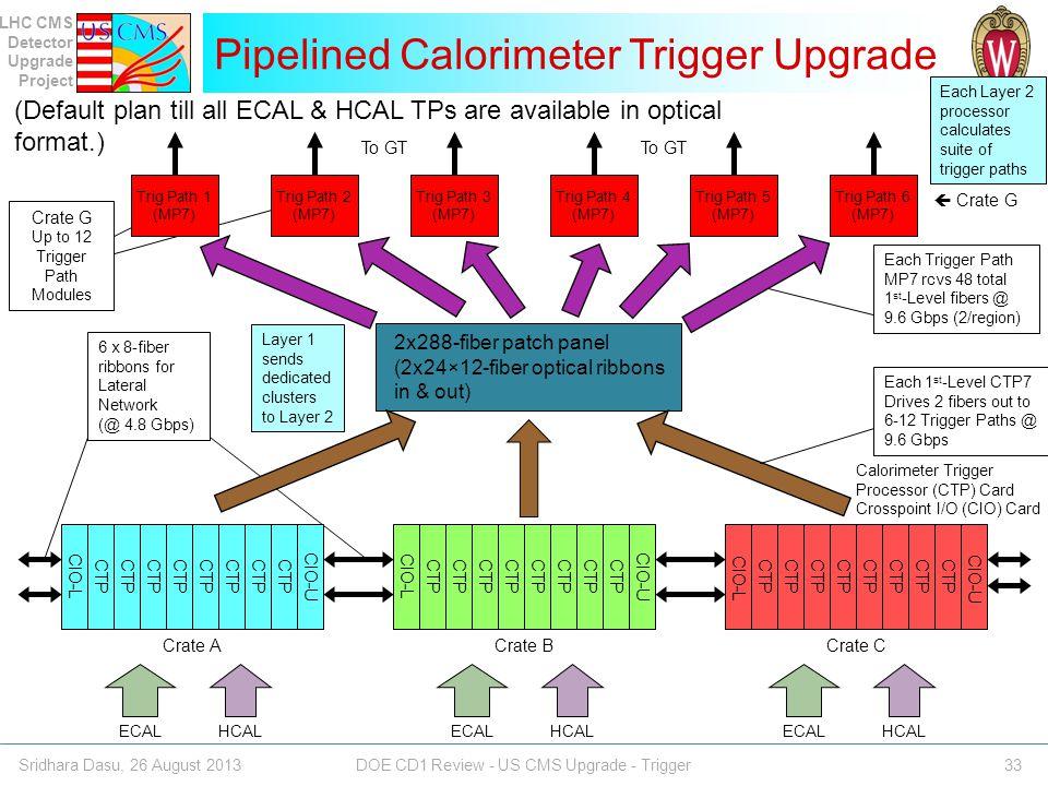 Pipelined Calorimeter Trigger Upgrade