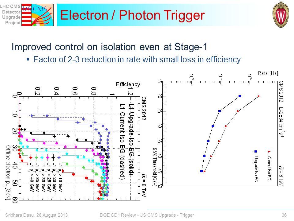 Electron / Photon Trigger
