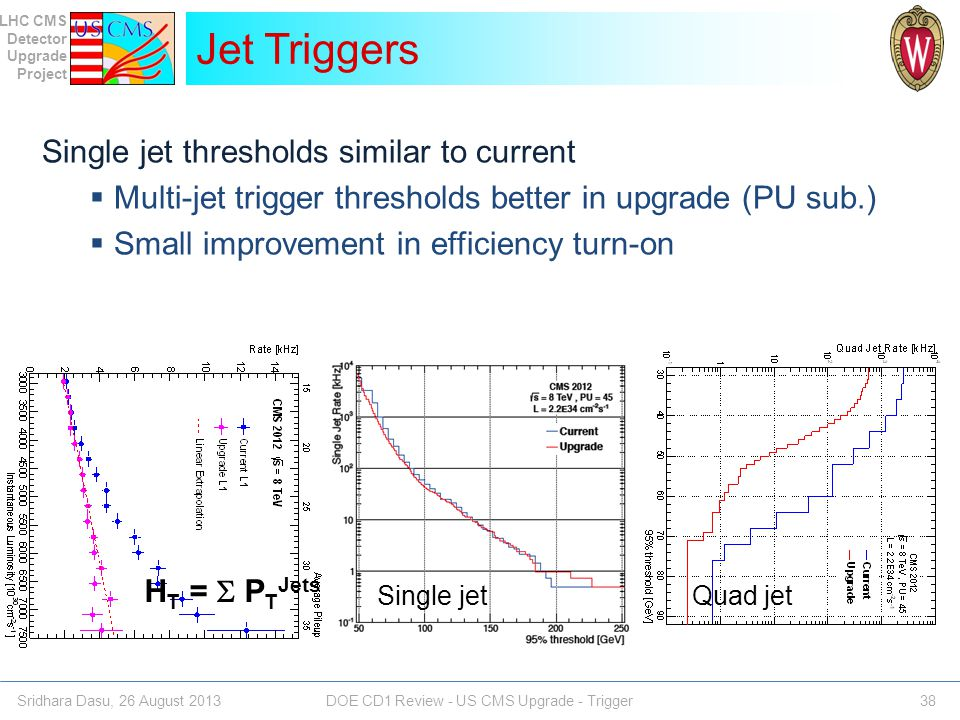 Jet Triggers Single jet thresholds similar to current