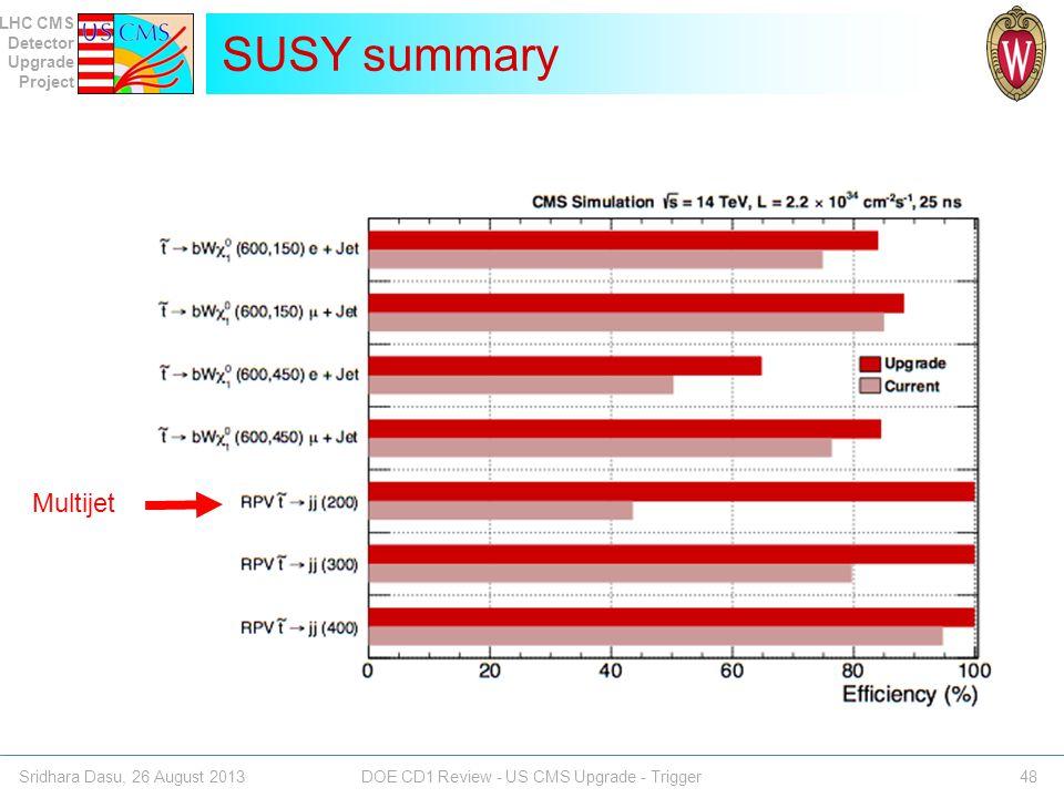 SUSY summary Multijet Sridhara Dasu, 26 August 2013