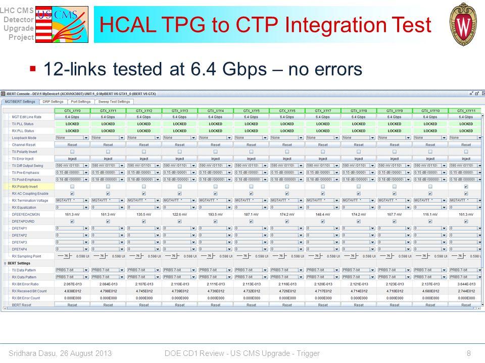 HCAL TPG to CTP Integration Test