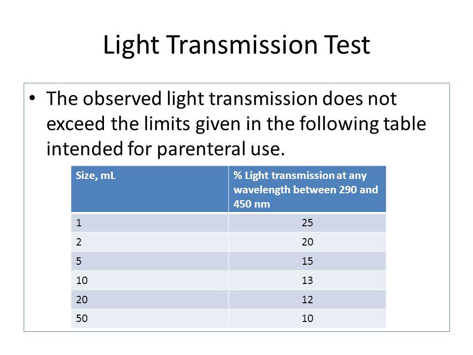Light Transmission Test