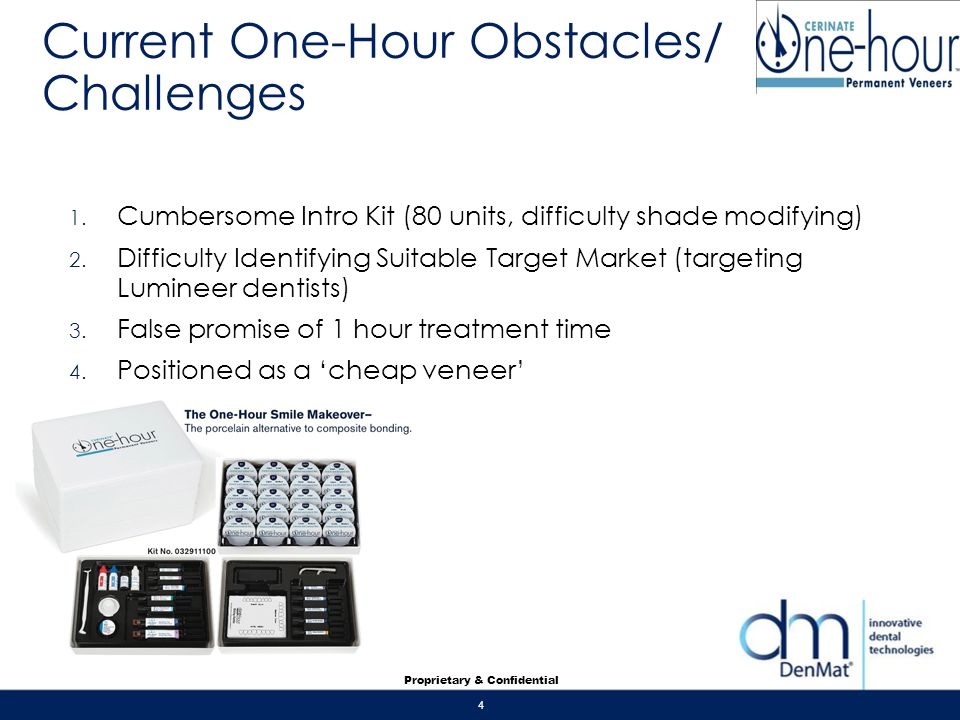 Current One-Hour Obstacles/ Challenges