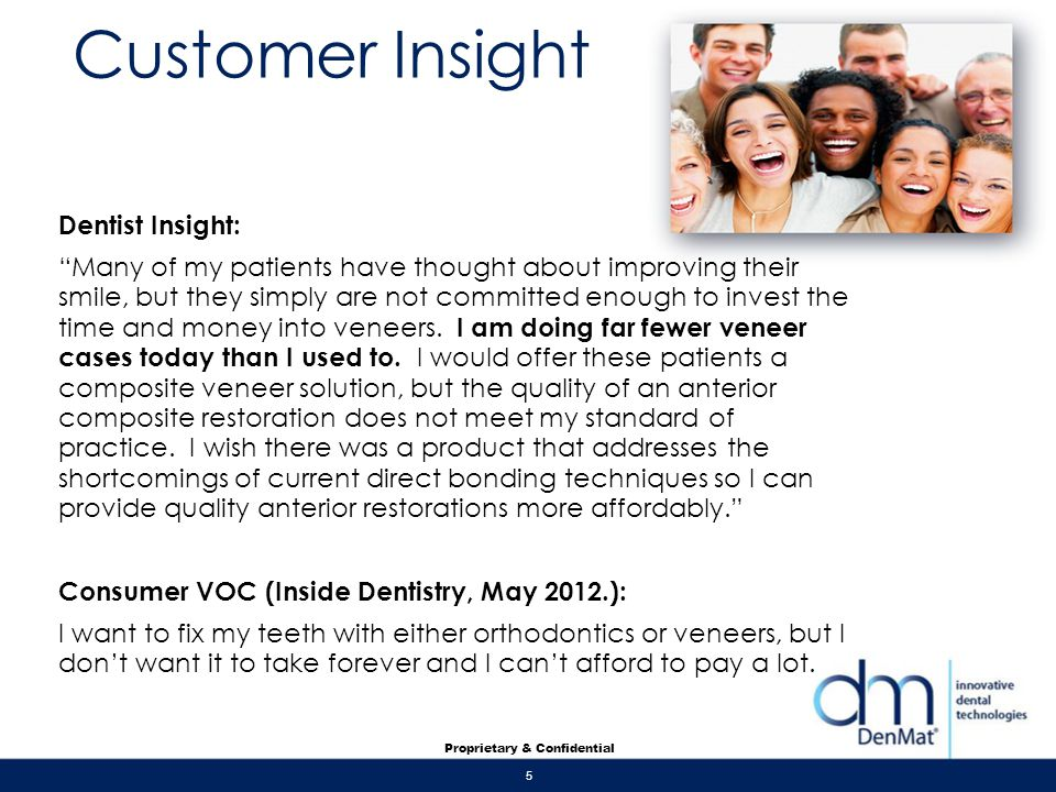 Customer Insight Dentist Insight:
