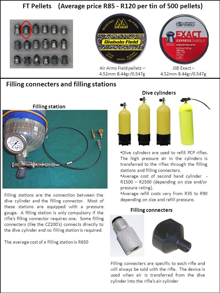 FT Pellets (Average price R85 - R120 per tin of 500 pellets)