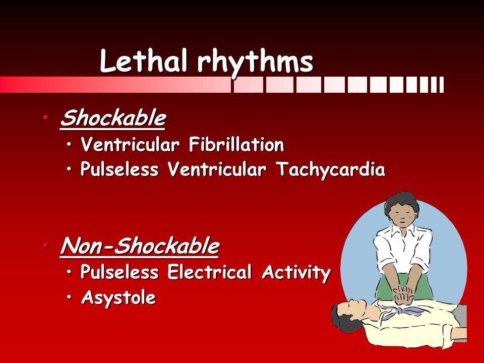 Lethal rhythms Shockable Non-Shockable Ventricular Fibrillation