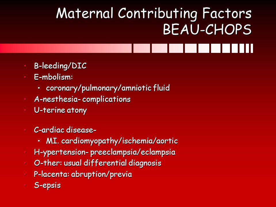 Maternal Contributing Factors BEAU-CHOPS