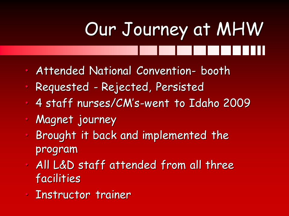 Our Journey at MHW Attended National Convention- booth