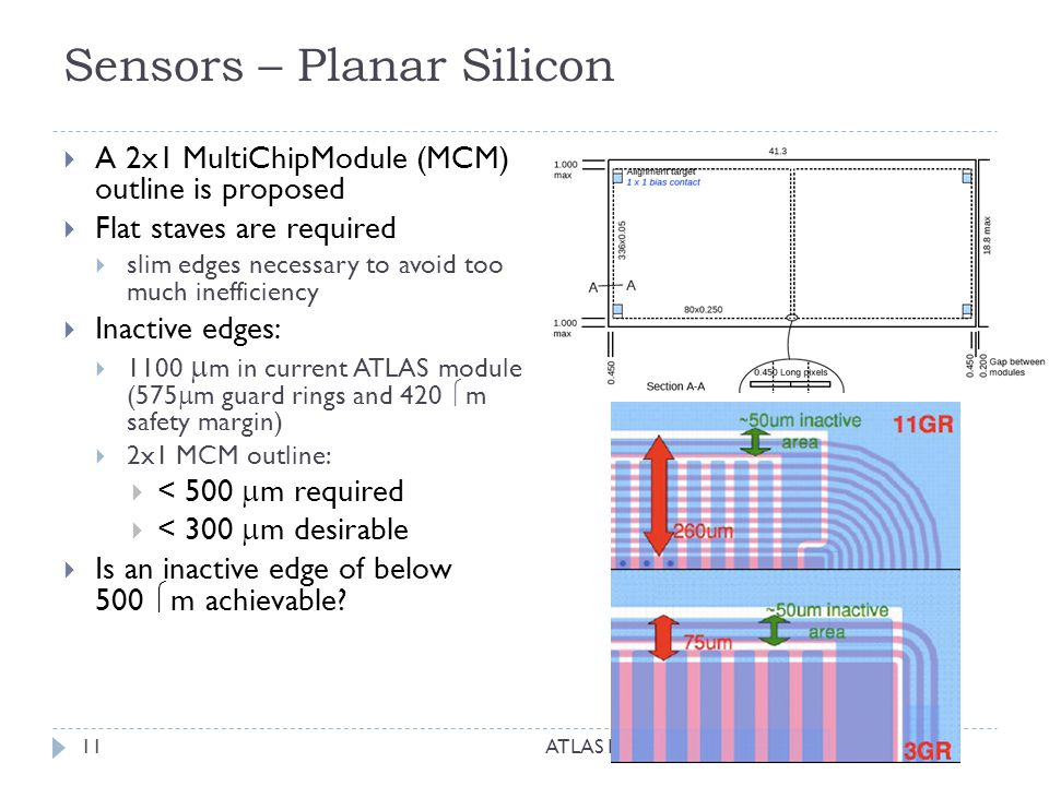 Sensors – Planar Silicon