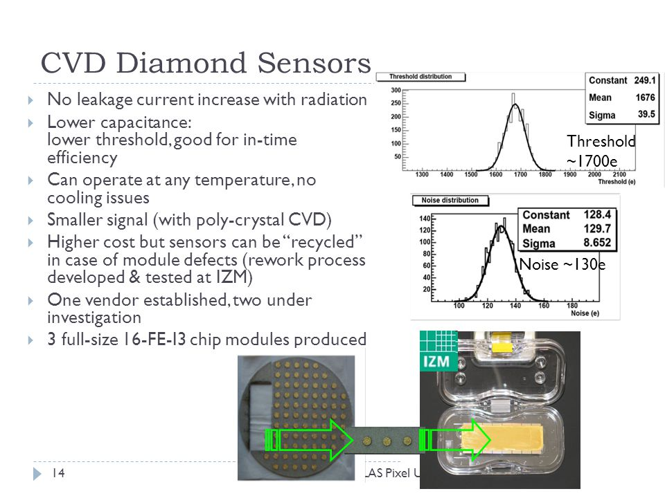 CVD Diamond Sensors No leakage current increase with radiation
