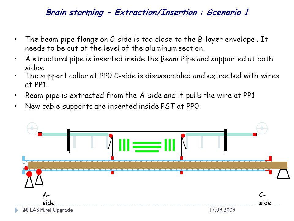 Brain storming - Extraction/Insertion : Scenario 1