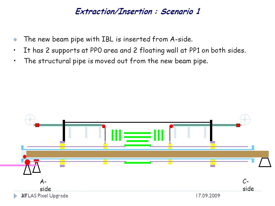 Extraction/Insertion : Scenario 1