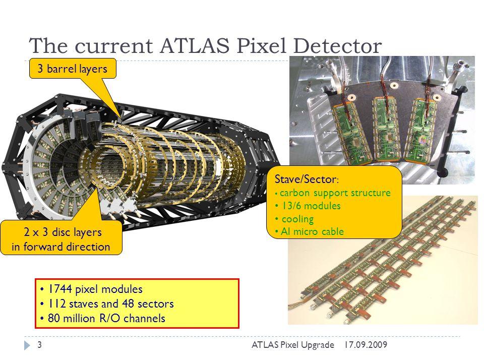 The current ATLAS Pixel Detector