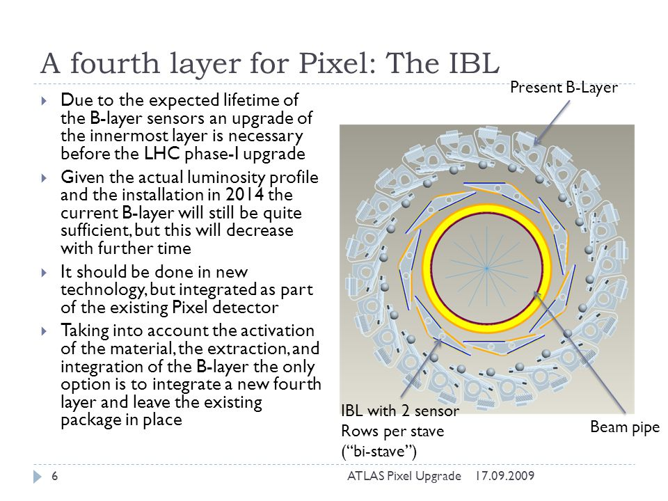 A fourth layer for Pixel: The IBL