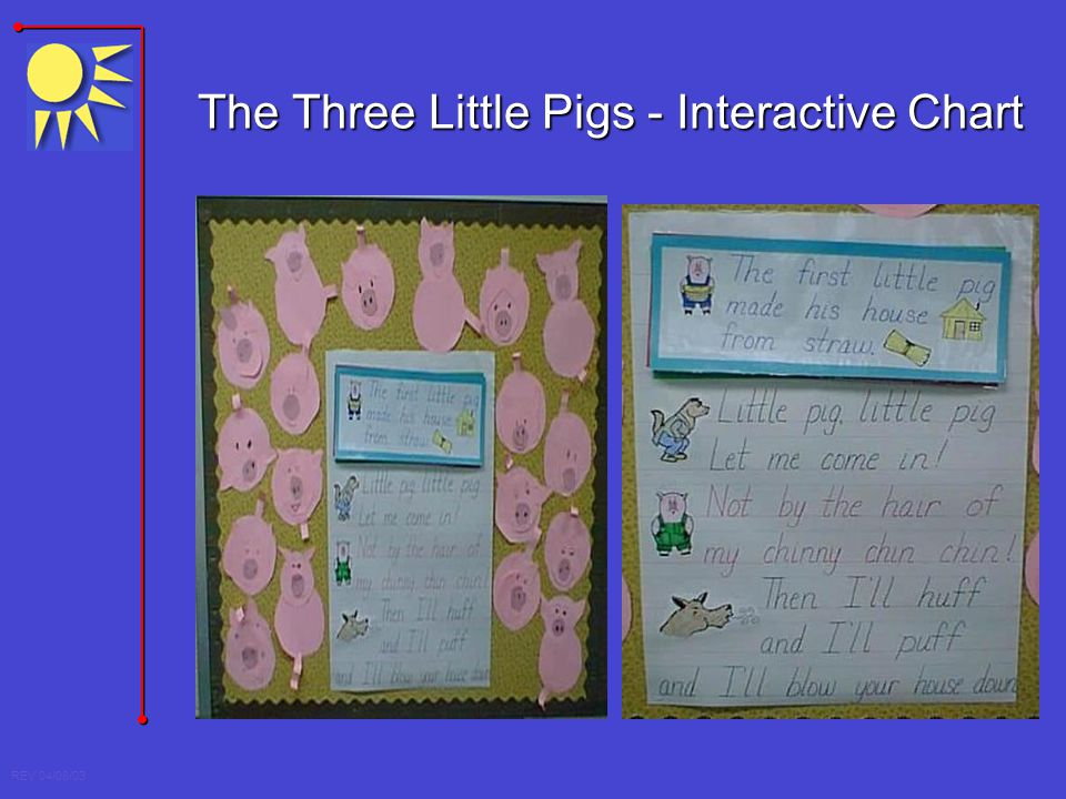 The Three Little Pigs - Interactive Chart