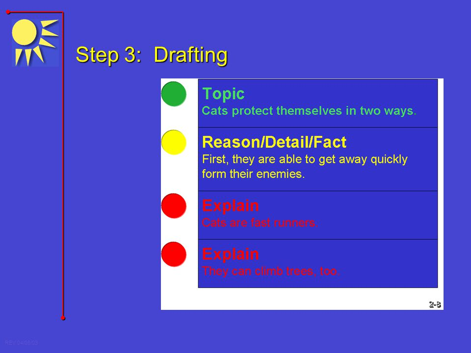 Step 3: Drafting