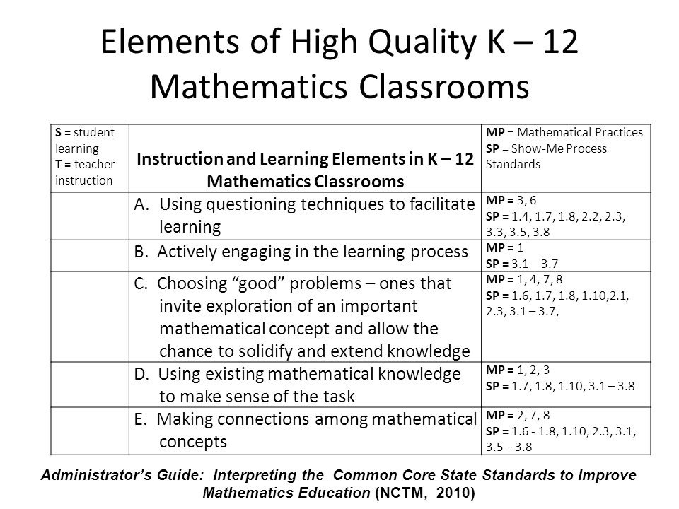 Elements of High Quality K – 12 Mathematics Classrooms