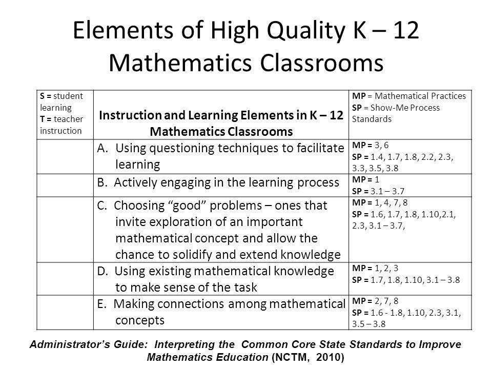 Elements of High Quality K – 12 Mathematics Classrooms