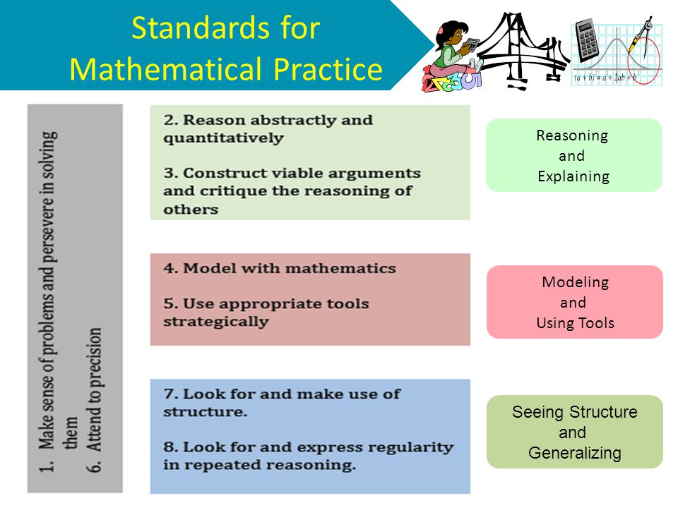 CSD Foundations in CCSS Part 2 The Standards of Math Practice - ppt ...