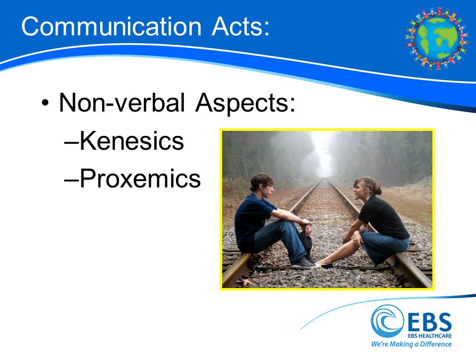 Communication Acts: Non-verbal Aspects: Kenesics Proxemics