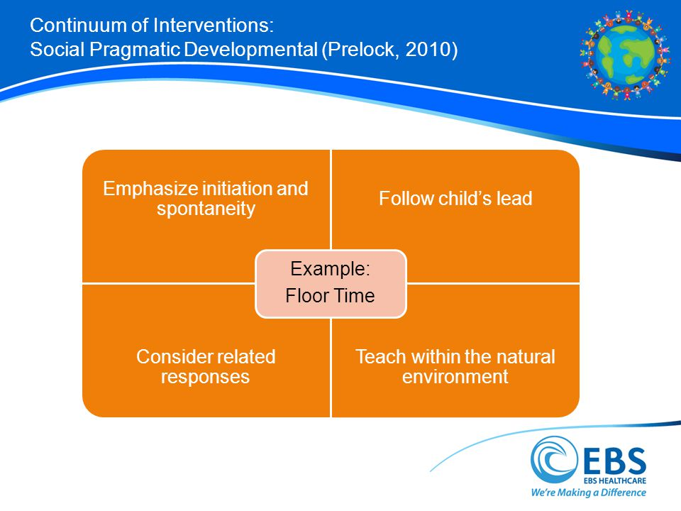 Continuum of Interventions: Social Pragmatic Developmental (Prelock, 2010)