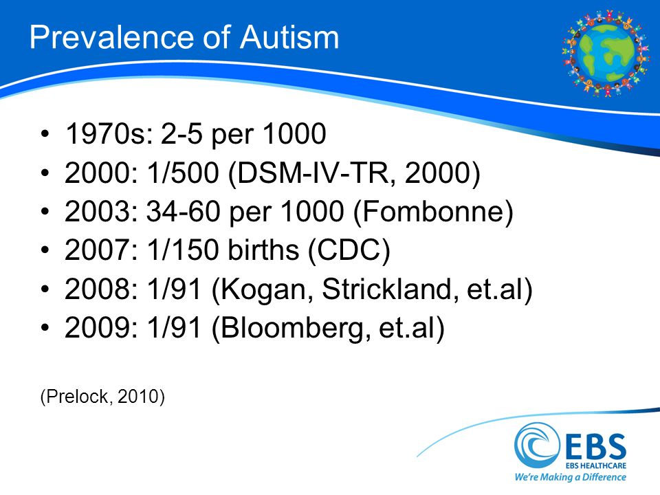Prevalence of Autism 1970s: 2-5 per 1000 2000: 1/500 (DSM-IV-TR, 2000)