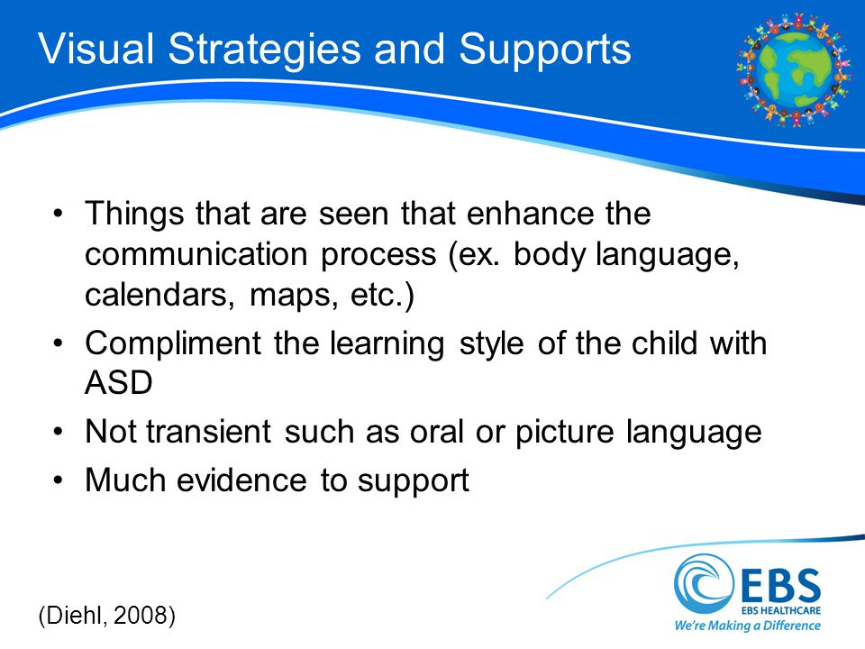 Visual Strategies and Supports