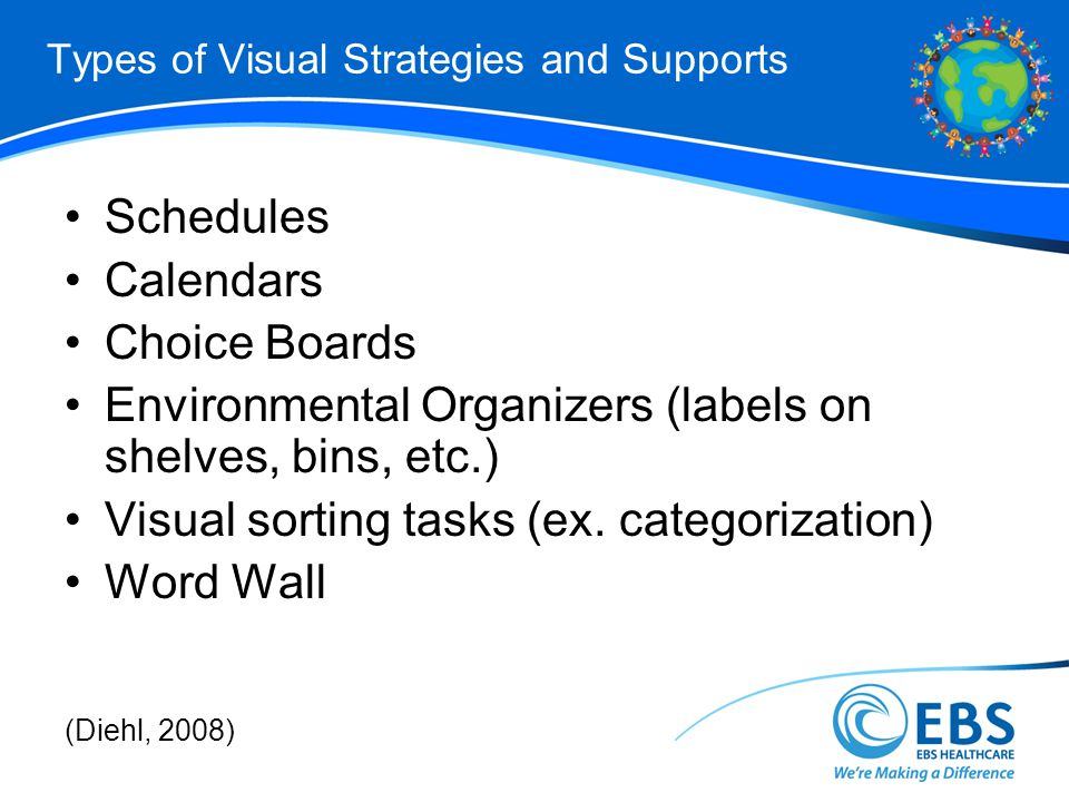 Types of Visual Strategies and Supports