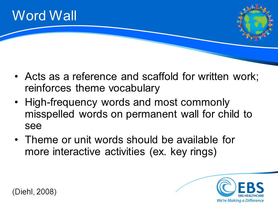 Word Wall Acts as a reference and scaffold for written work; reinforces theme vocabulary.