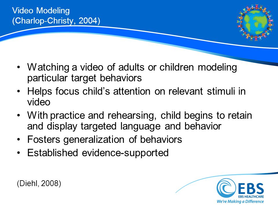 Video Modeling (Charlop-Christy, 2004)