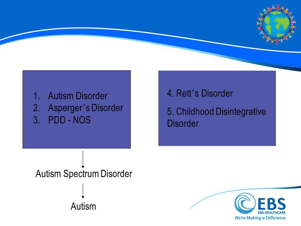 4. Rett's Disorder 5. Childhood Disintegrative Disorder. Autism Disorder. Asperger's Disorder.