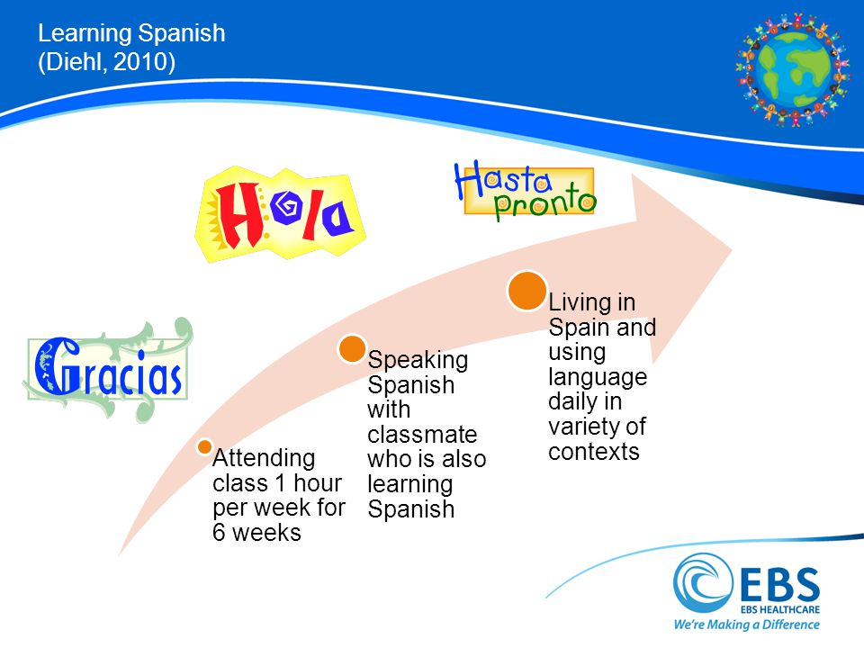 Learning Spanish (Diehl, 2010)