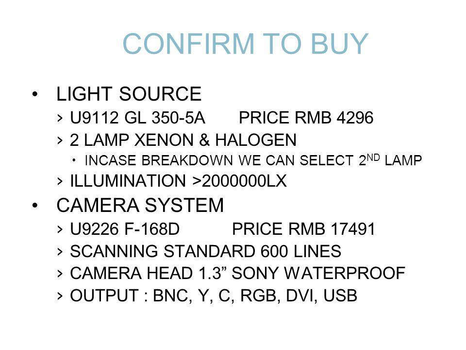 CONFIRM TO BUY LIGHT SOURCE CAMERA SYSTEM