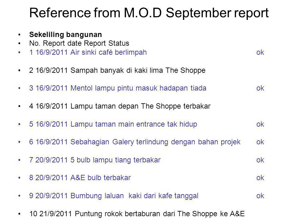 Reference from M.O.D September report