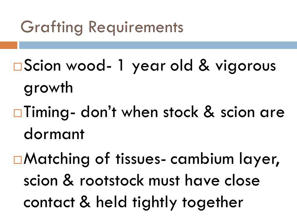 Grafting Requirements
