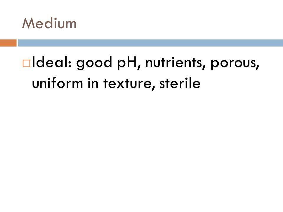 Medium Ideal: good pH, nutrients, porous, uniform in texture, sterile