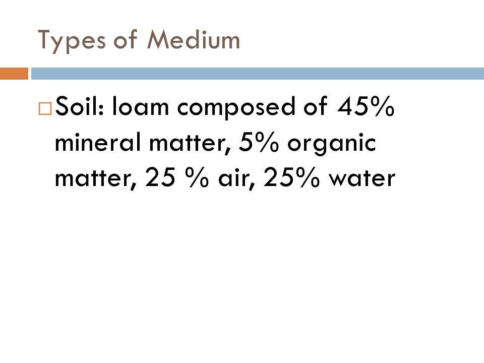 Types of Medium Soil: loam composed of 45% mineral matter, 5% organic matter, 25 % air, 25% water