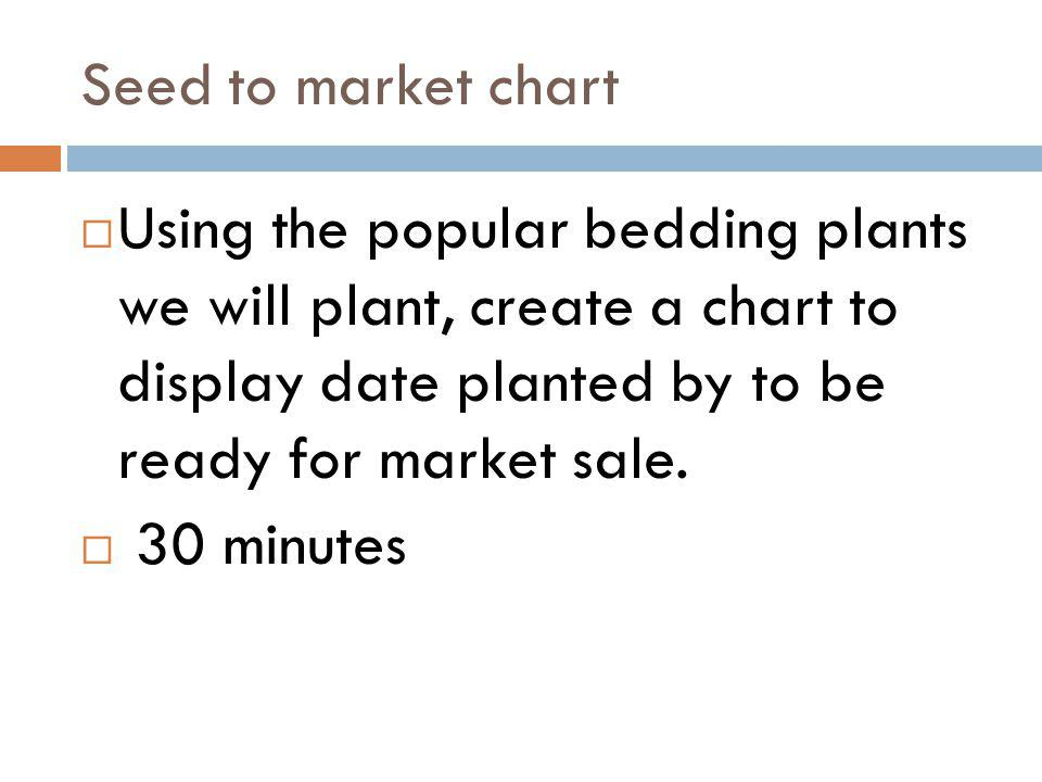 Seed to market chart Using the popular bedding plants we will plant, create a chart to display date planted by to be ready for market sale.