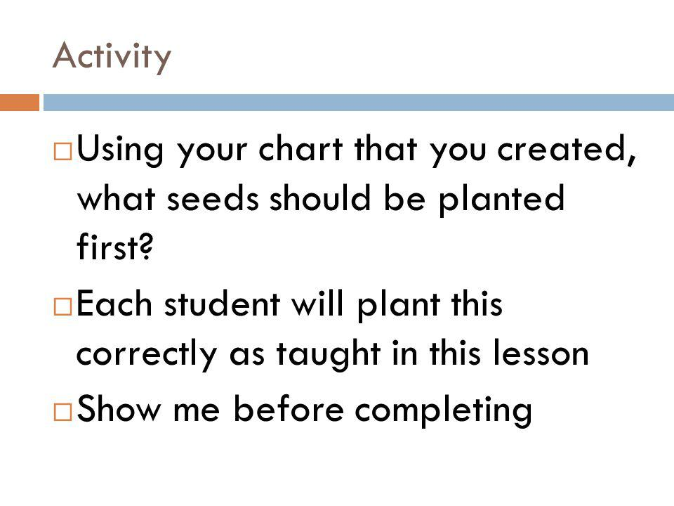 Activity Using your chart that you created, what seeds should be planted first Each student will plant this correctly as taught in this lesson.