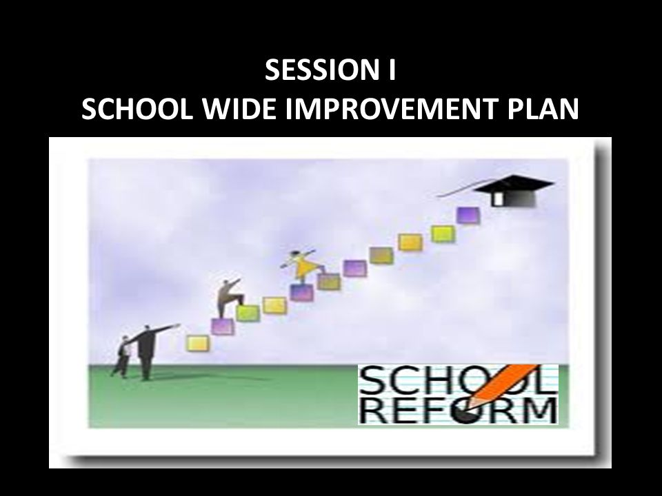 SESSION I SCHOOL WIDE IMPROVEMENT PLAN