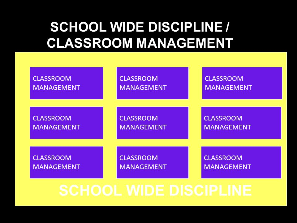 SCHOOL WIDE DISCIPLINE / SCHOOL WIDE DISCIPLINE