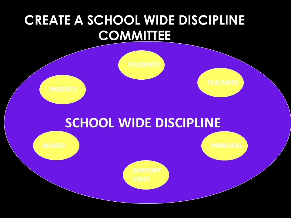 CREATE A SCHOOL WIDE DISCIPLINE COMMITTEE