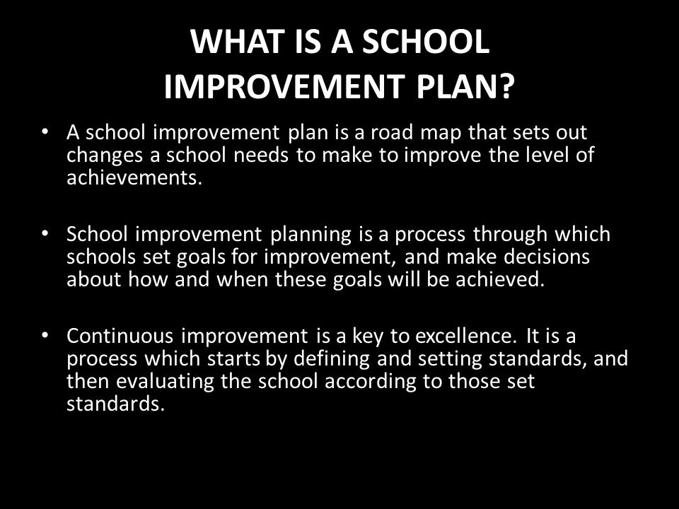 WHAT IS A SCHOOL IMPROVEMENT PLAN