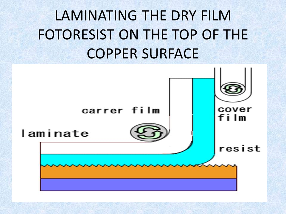 LAMINATING THE DRY FILM FOTORESIST ON THE TOP OF THE COPPER SURFACE
