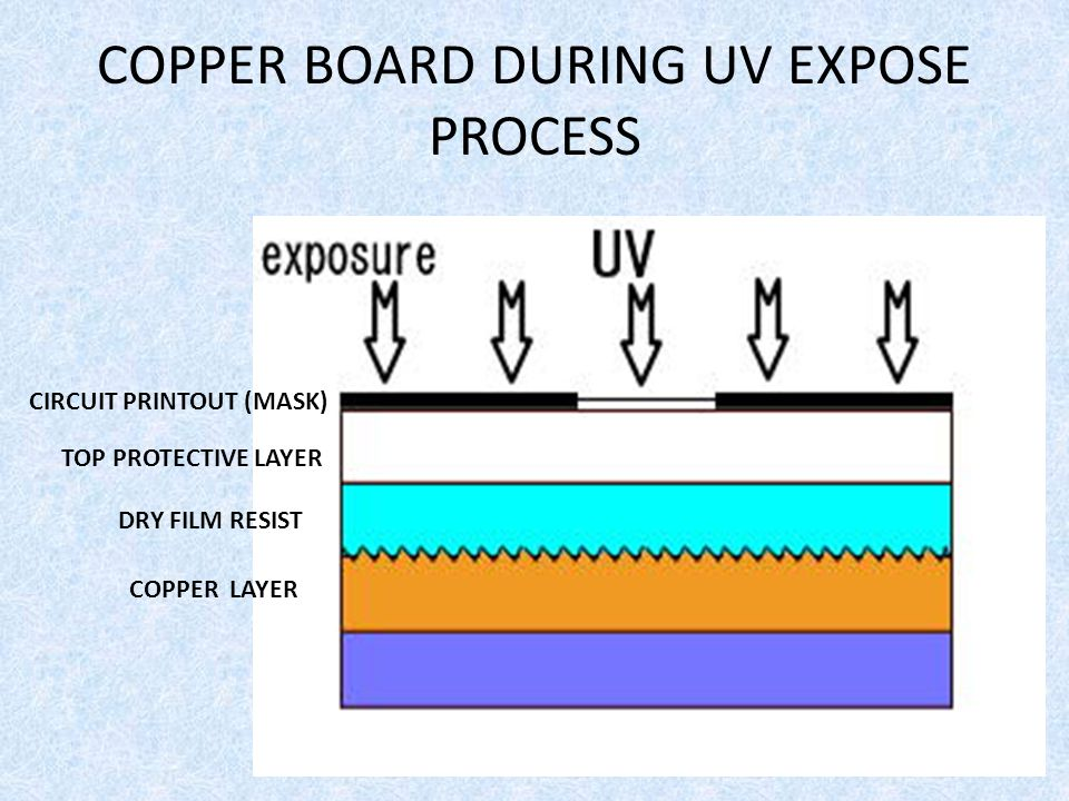 COPPER BOARD DURING UV EXPOSE PROCESS