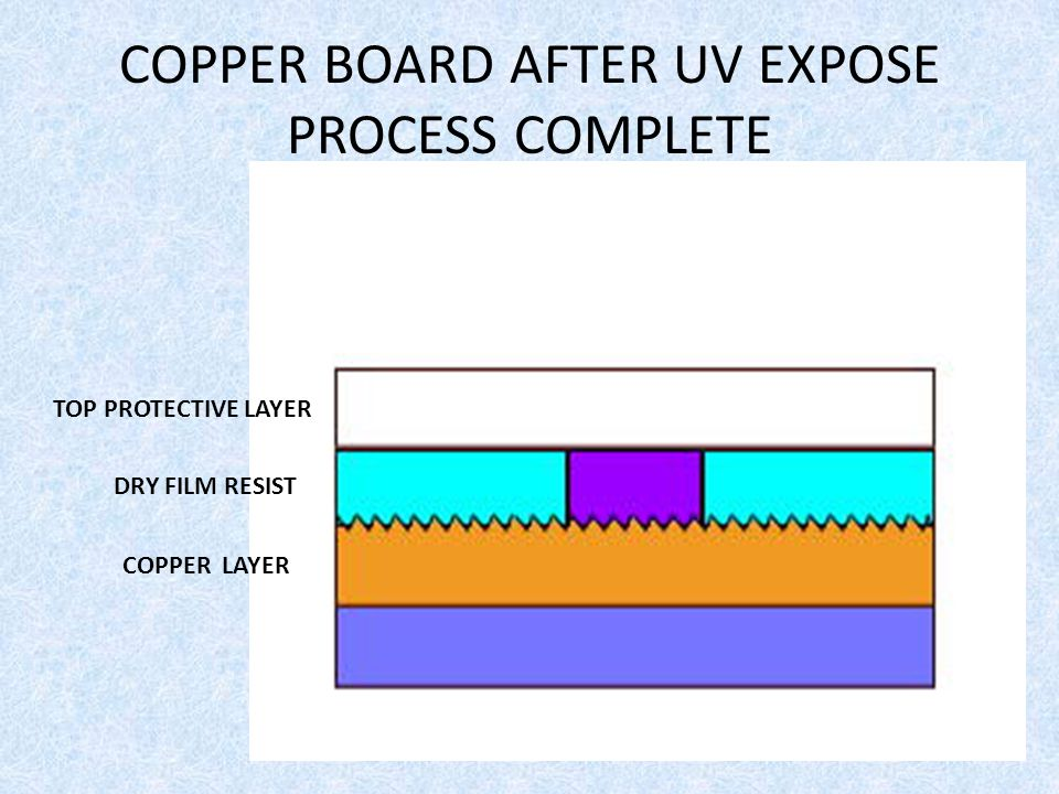 COPPER BOARD AFTER UV EXPOSE PROCESS COMPLETE