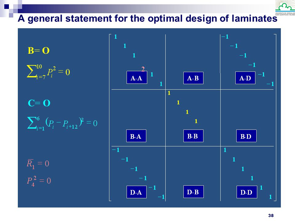 A general statement for the optimal design of laminates
