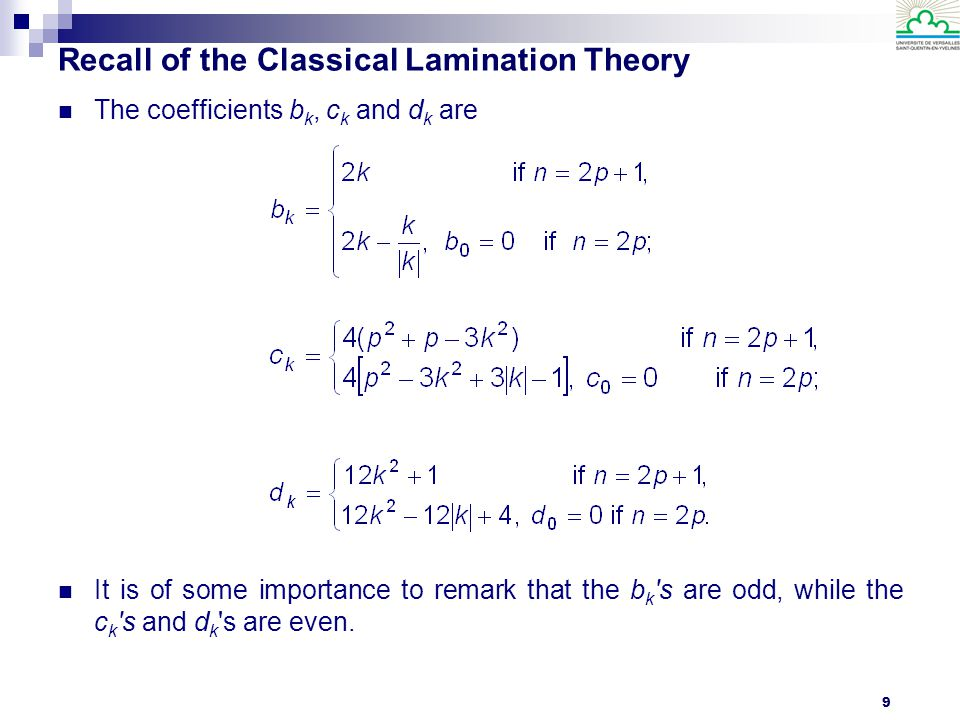 Recall of the Classical Lamination Theory