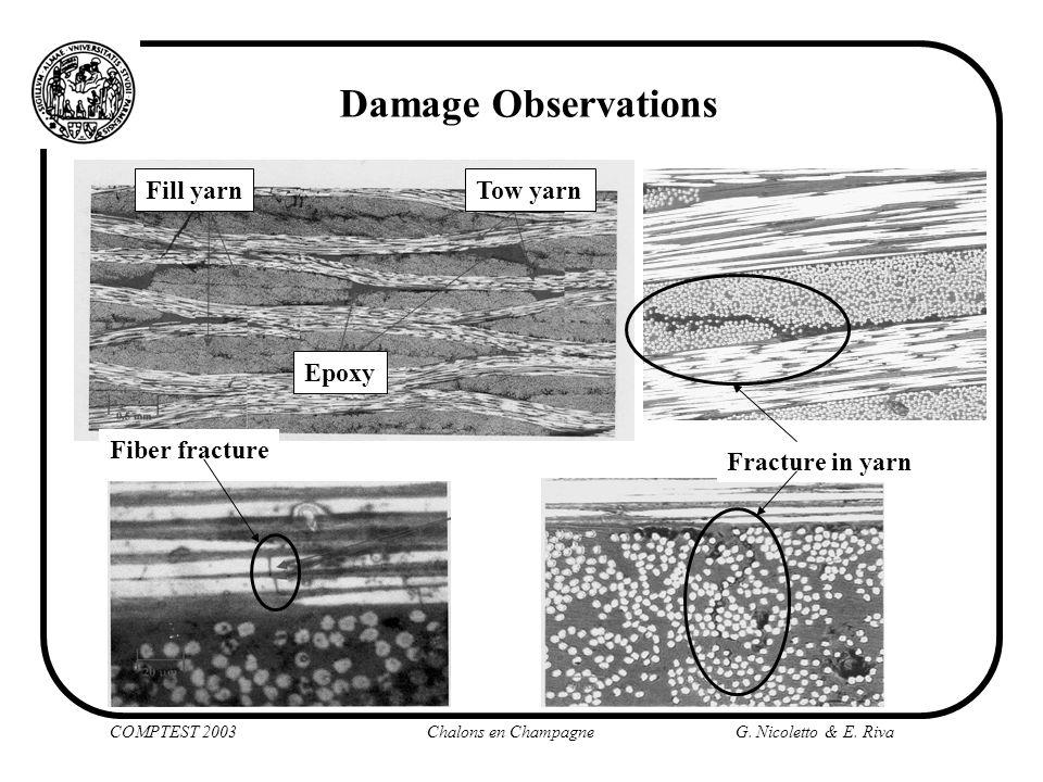 Damage Observations Fill yarn Tow yarn Epoxy Fiber fracture